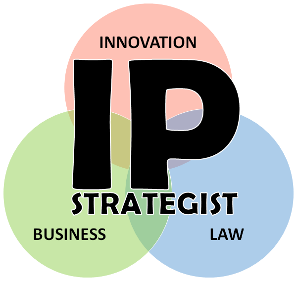 The IP Strategist Blog
